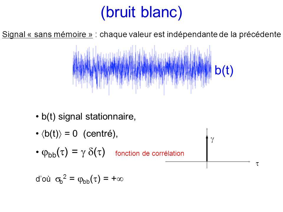 (bruit blanc) Signal « sans mémoire » : chaque valeur est indépendante de la précédente fonction de corrélation bb ( ) = ( ) doù b 2 = bb ( ) = + b(t)