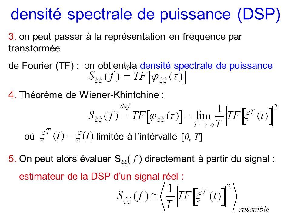 densité spectrale de puissance (DSP) 3. on peut passer à la représentation en fréquence par transformée de Fourier (TF) : on obtient la densité spectr