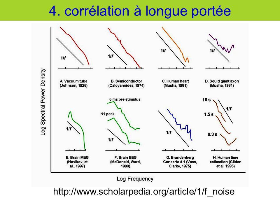 4. corrélation à longue portée http://www.scholarpedia.org/article/1/f_noise