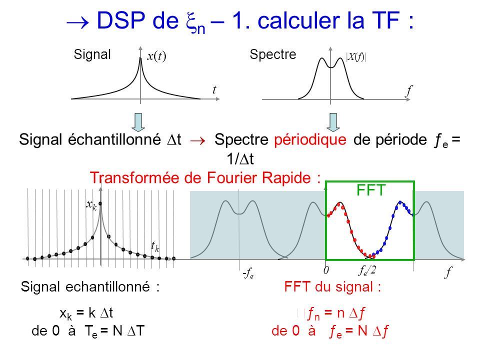 DSP de n – 1. calculer la TF : x(t)x(t) t |X(f)| f SpectreSignal Signal échantillonné t Spectre périodique de période ƒ e = 1/t Signal echantillonné :
