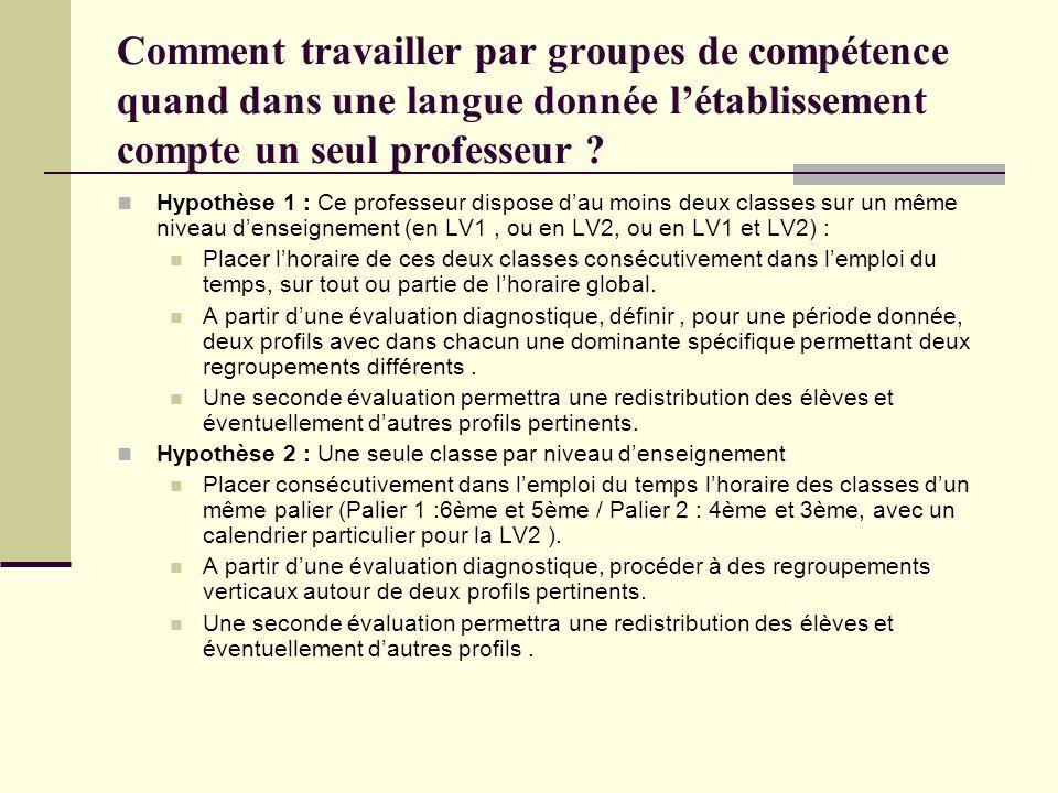 Comment travailler par groupes de compétence quand dans une langue donnée létablissement compte un seul professeur ? Hypothèse 1 : Ce professeur dispo