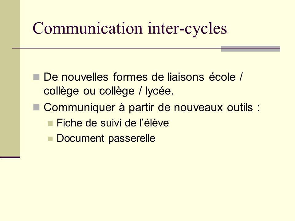 Communication inter-cycles De nouvelles formes de liaisons école / collège ou collège / lycée. Communiquer à partir de nouveaux outils : Fiche de suiv