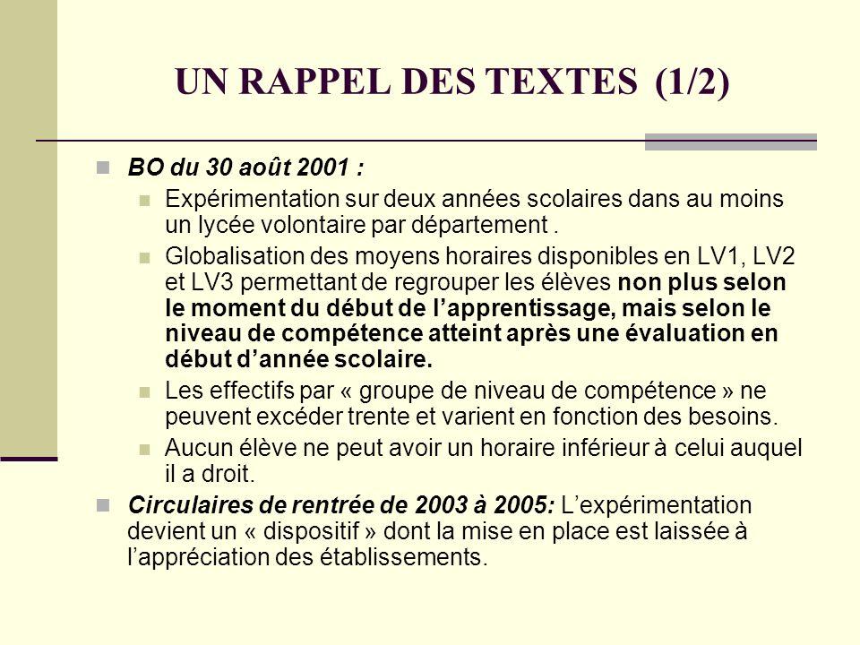 UN RAPPEL DES TEXTES (1/2) BO du 30 août 2001 : Expérimentation sur deux années scolaires dans au moins un lycée volontaire par département. Globalisa