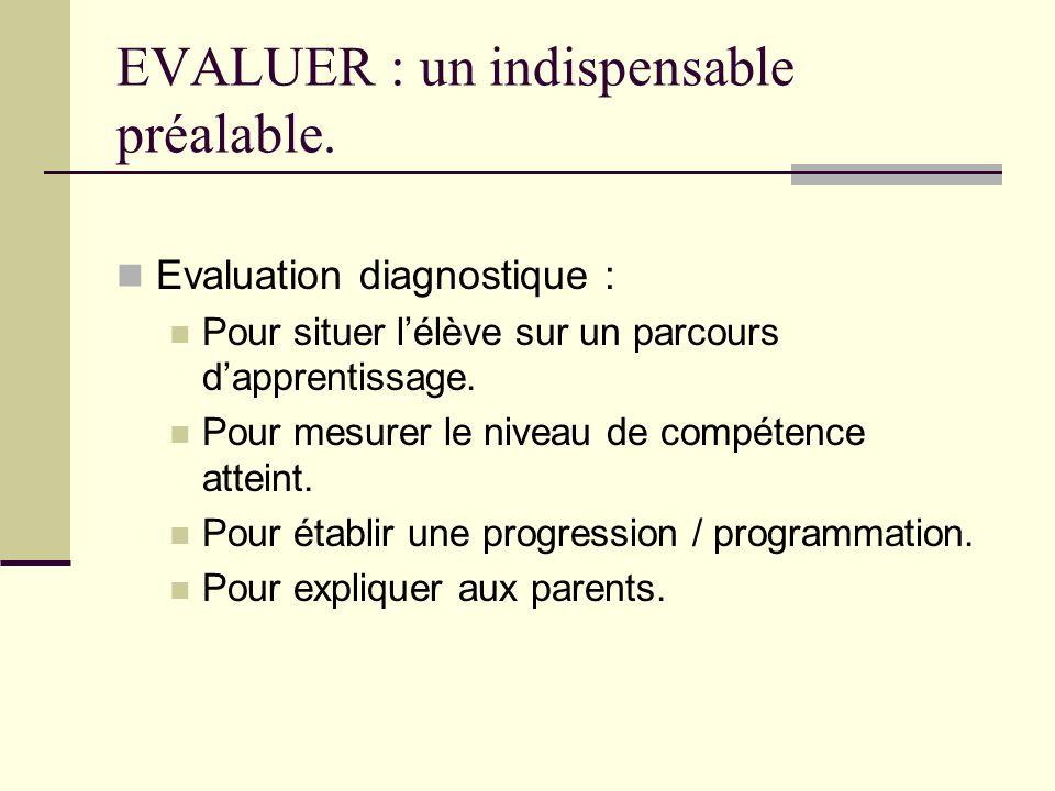 EVALUER : un indispensable préalable. Evaluation diagnostique : Pour situer lélève sur un parcours dapprentissage. Pour mesurer le niveau de compétenc