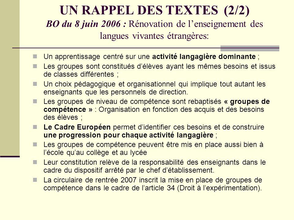 UN RAPPEL DES TEXTES (2/2) BO du 8 juin 2006 : Rénovation de lenseignement des langues vivantes étrangères: Un apprentissage centré sur une activité l