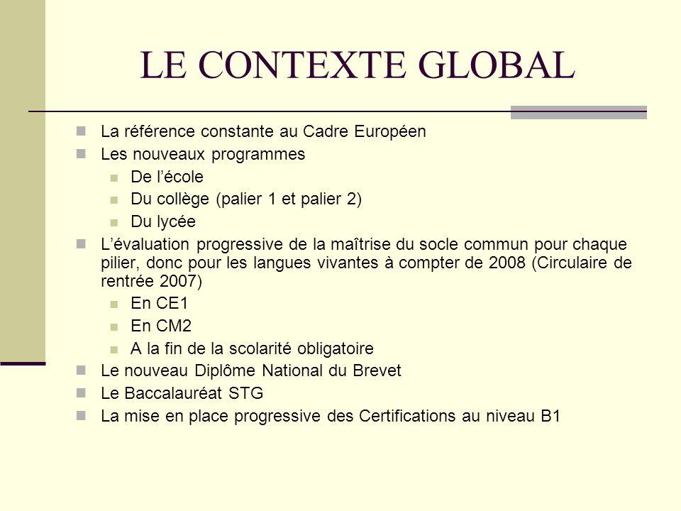 LE CONTEXTE GLOBAL La référence constante au Cadre Européen Les nouveaux programmes De lécole Du collège (palier 1 et palier 2) Du lycée Lévaluation p