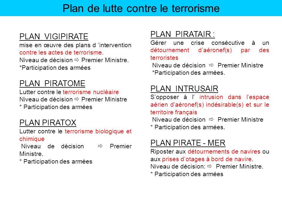 Plan de lutte contre le terrorisme PLAN VIGIPIRATE mise en œuvre des plans d intervention contre les actes de terrorisme. Niveau de décision Premier M