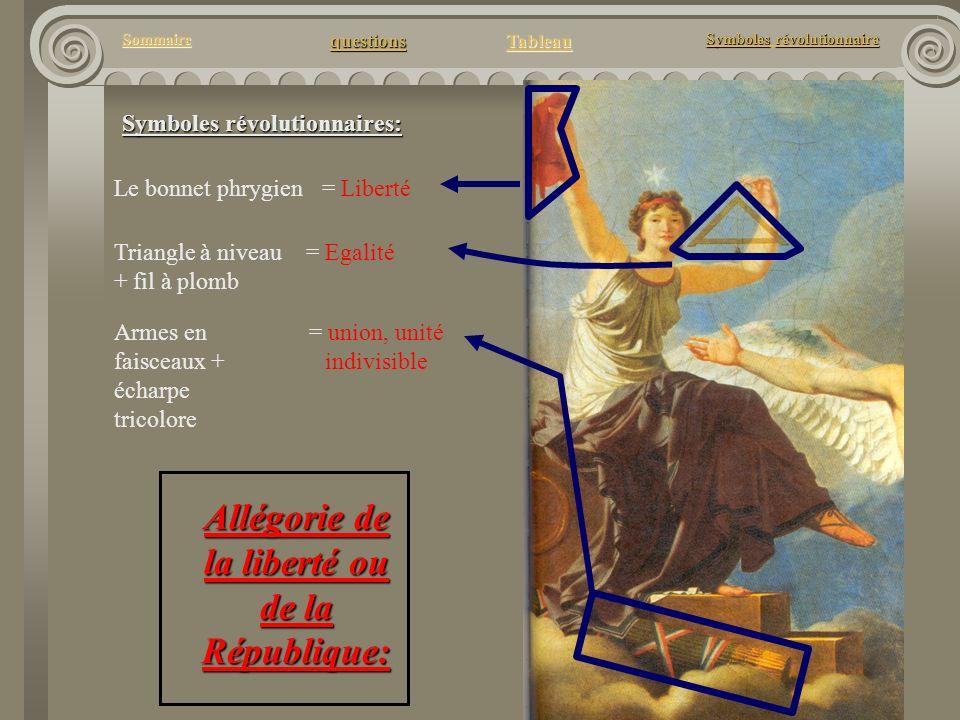 questions Tableau Sommaire Symbolesrévolutionnaire Symboles révolutionnaire Le bonnet phrygien Triangle à niveau + fil à plomb = Egalité Armes en fais