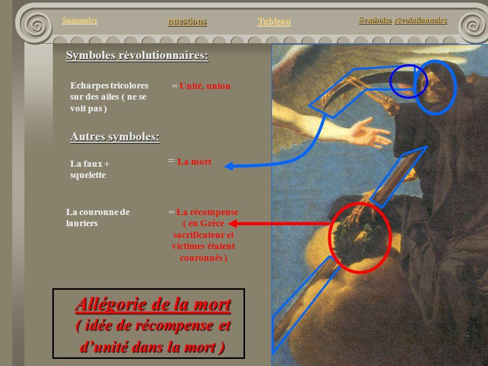 questions Tableau Sommaire Symbolesrévolutionnaire Symboles révolutionnaire Symboles révolutionnaires: Autres symboles: La faux + squelette = La mort