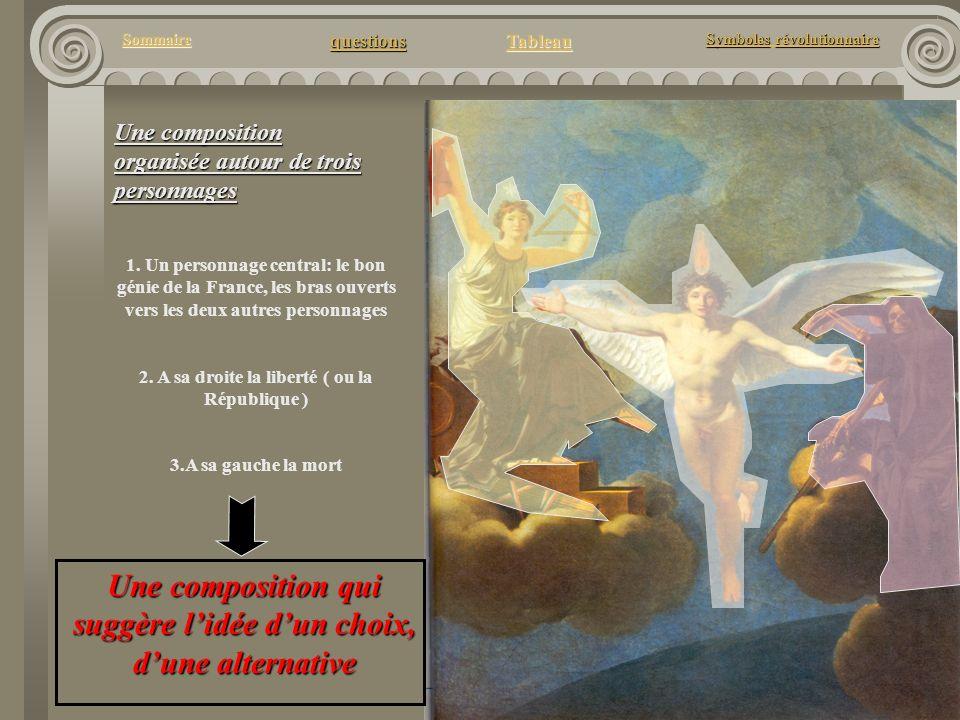 questions Tableau Sommaire Symbolesrévolutionnaire Symboles révolutionnaire Une composition organisée autour de trois personnages 1. Un personnage cen