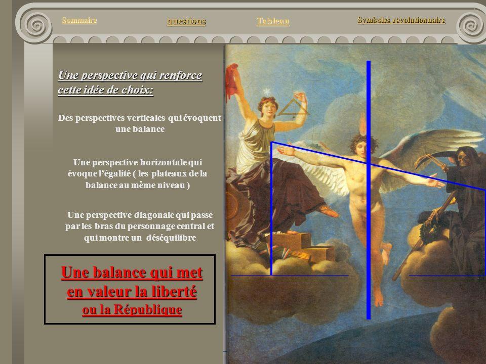 questions Tableau Sommaire Symbolesrévolutionnaire Symboles révolutionnaire Une perspective qui renforce cette idée de choix: Des perspectives vertica