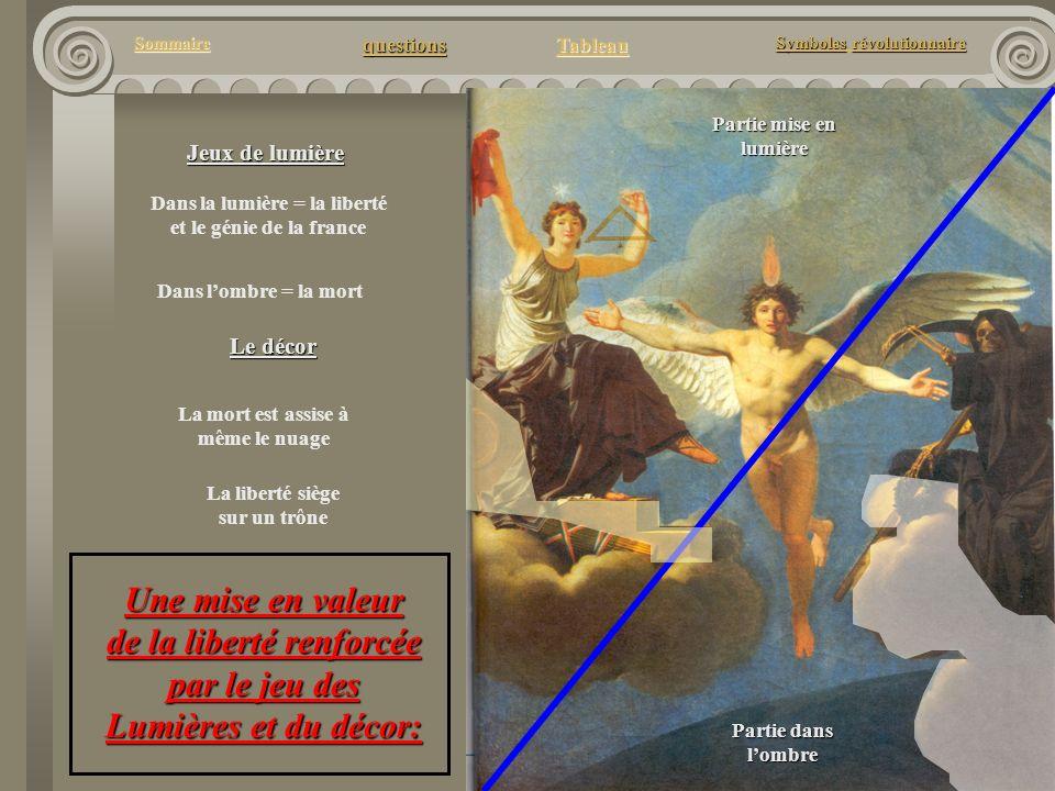 questions Tableau Sommaire Symbolesrévolutionnaire Symboles révolutionnaire Partie mise en lumière Partie dans lombre Dans la lumière = la liberté et