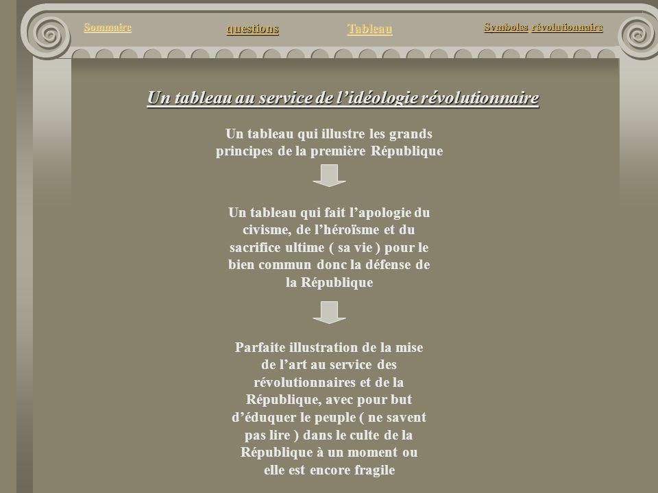questions Tableau Sommaire Symbolesrévolutionnaire Symboles révolutionnaire Un tableau au service de lidéologie révolutionnaire Un tableau qui illustr