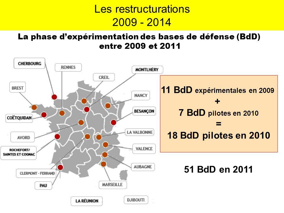 11 BdD expérimentales en 2009 + 7 BdD pilotes en 2010 = 18 BdD pilotes en 2010 51 BdD en 2011 La phase dexpérimentation des bases de défense (BdD) ent