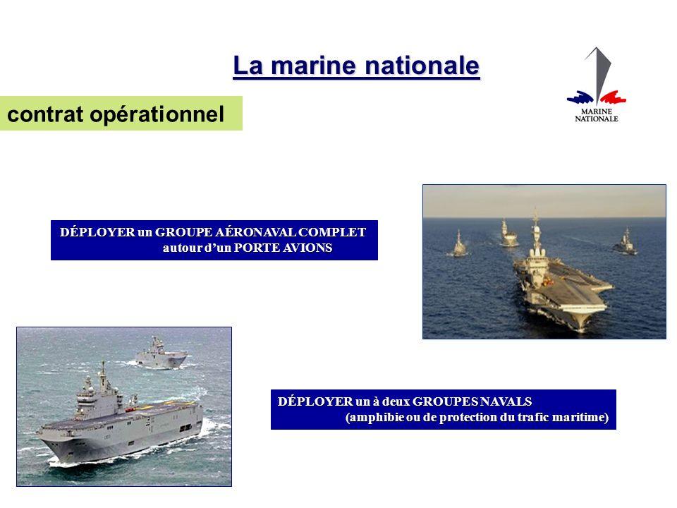 ASSURER LA PERMANENCE DE LA CAPACITÉ DE FRAPPE NUCLÉAIRE DE LA FORCE OCÉANIQUE STRATÉGIQUE DE LA FORCE OCÉANIQUE STRATÉGIQUE SAUVEGARDER LES APPROCHES MARITIMES MANIFESTER LA SOUVERAINETÉ FRANCAISE PRÉVENTION Les missions PROJECTION ET PROTECTION DE FORCES La marine nationale