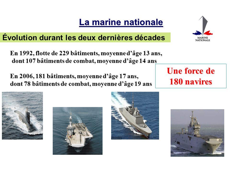4 sous-marins nucléaires lanceurs dEngins (SNLE) 4 sous-marins nucléaires lanceurs dEngins (SNLE) 6 sous-marins nucléaire dattaque (SNA) 6 sous-marins nucléaire dattaque (SNA) 1 porte-avions nucléaire (PAN) et son groupe aérien 1 porte-avions nucléaire (PAN) et son groupe aérien 18 frégates de 1 er rang 18 frégates de 1 er rang 4 bâtiments de projection et de commandement (BPC) 4 bâtiments de projection et de commandement (BPC) Une force de 44 000 hommes SNLE/ SNA Frégate PAN Charles de Gaulle BPC Effectifs et principaux équipements en 2014 La marine nationale
