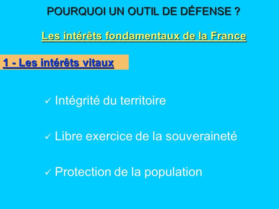 1 - Les intérêts vitaux Intégrité du territoire Libre exercice de la souveraineté Protection de la population POURQUOI UN OUTIL DE DÉFENSE ? Les intér