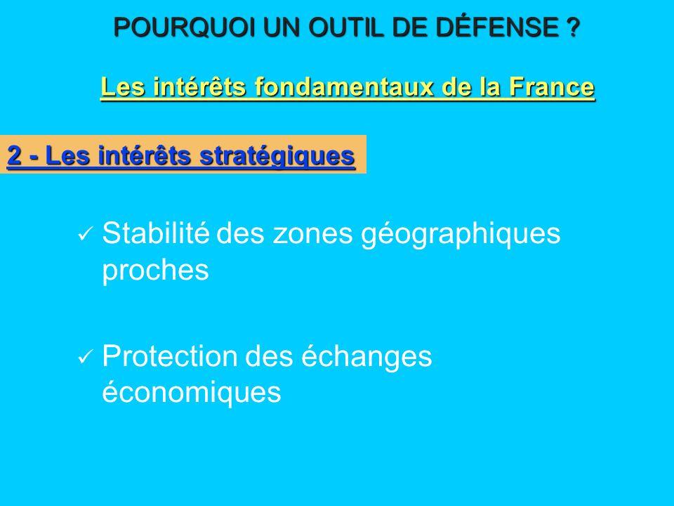 Stabilité des zones géographiques proches Protection des échanges économiques 2 - Les intérêts stratégiques POURQUOI UN OUTIL DE DÉFENSE ? Les intérêt