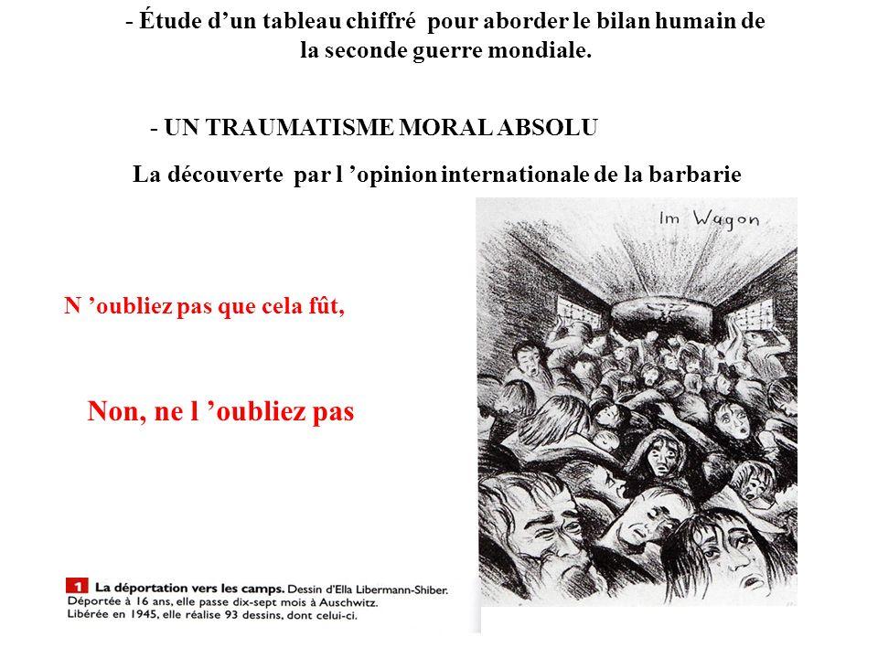 - UN TRAUMATISME MORAL ABSOLU La découverte par l opinion internationale de la barbarie N oubliez pas que cela fût, Non, ne l oubliez pas - Étude dun