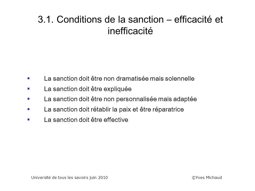 3.1. Conditions de la sanction – efficacité et inefficacité La sanction doit être non dramatisée mais solennelle La sanction doit être expliquée La sa