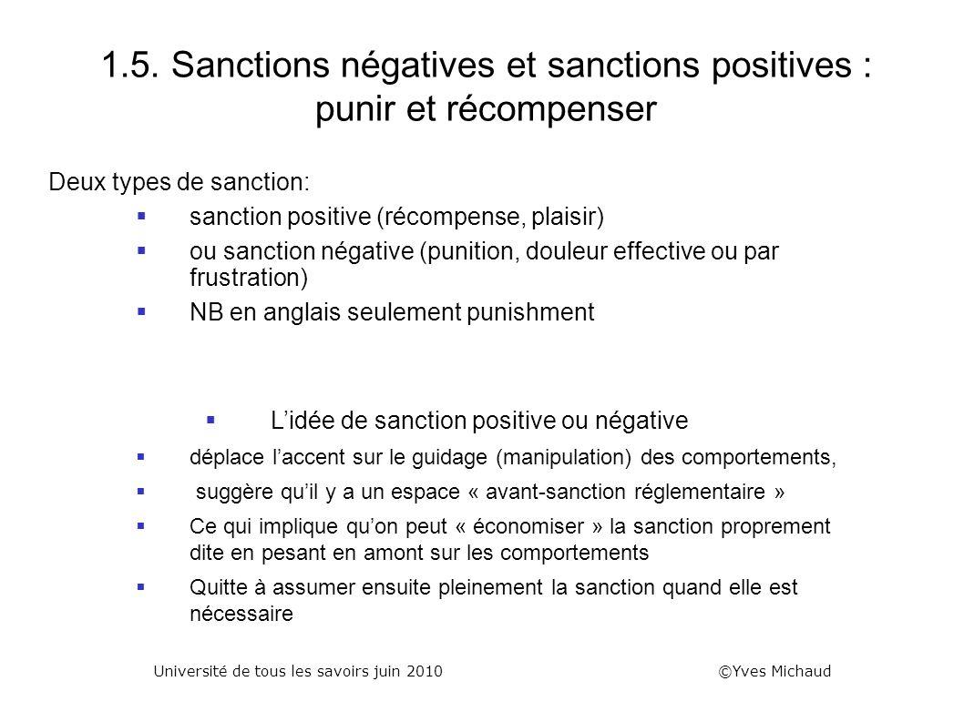 2.1.Fonctions de la sanction Mettre hors circuit (« Sortez.