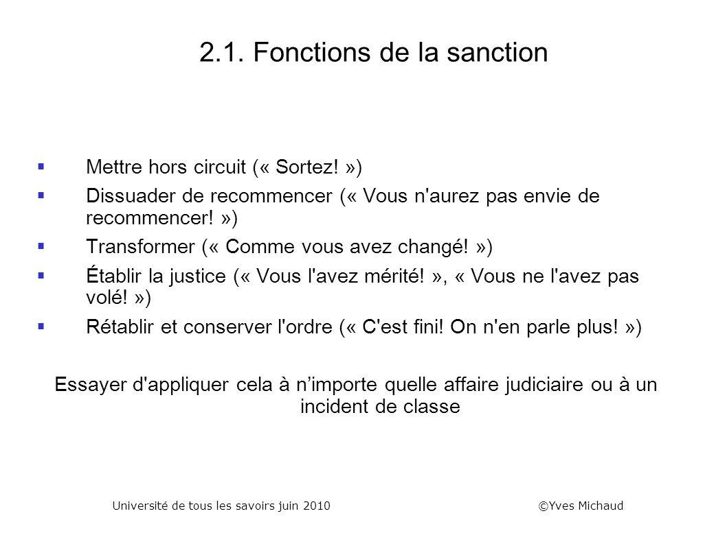 2.1. Fonctions de la sanction Mettre hors circuit (« Sortez! ») Dissuader de recommencer (« Vous n'aurez pas envie de recommencer! ») Transformer (« C