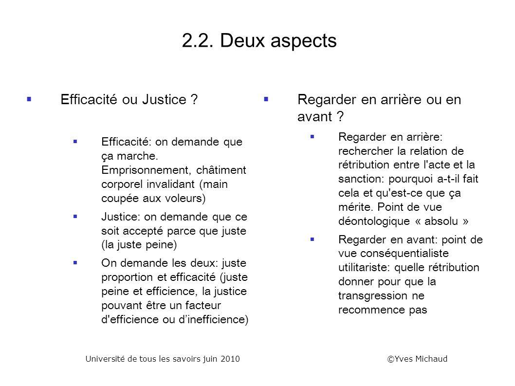 2.2. Deux aspects Efficacité ou Justice ? Efficacité: on demande que ça marche. Emprisonnement, châtiment corporel invalidant (main coupée aux voleurs