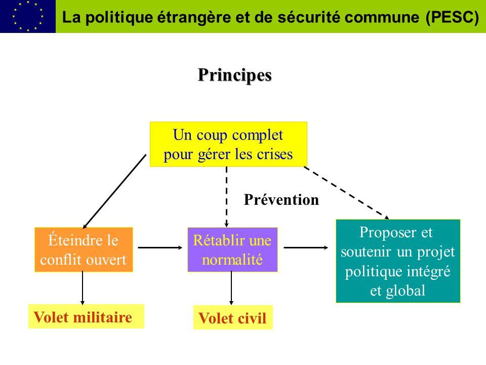Un coup complet pour gérer les crises Éteindre le conflit ouvert Rétablir une normalité Proposer et soutenir un projet politique intégré et global Vol