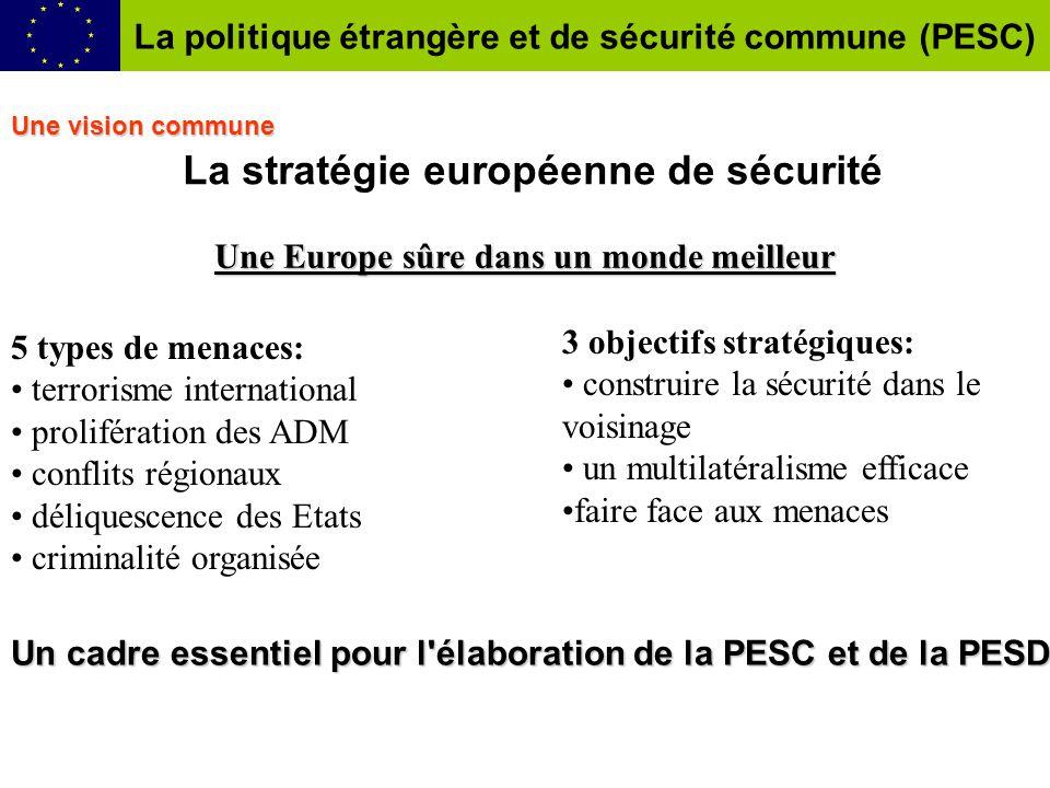 La stratégie européenne de sécurité 5 types de menaces: terrorisme international prolifération des ADM conflits régionaux déliquescence des Etats criminalité organisée 3 objectifs stratégiques: construire la sécurité dans le voisinage un multilatéralisme efficace faire face aux menaces Une Europe sûre dans un monde meilleur La politique étrangère et de sécurité commune (PESC) Une vision commune Un cadre essentiel pour l élaboration de la PESC et de la PESD