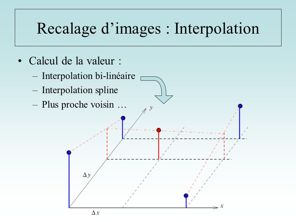 Recalage dimages : Interpolation Calcul de la valeur : –Interpolation bi-linéaire –Interpolation spline –Plus proche voisin …