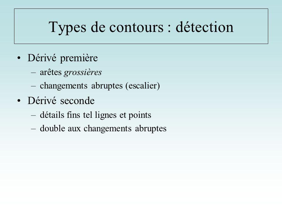 Le gradient de au point (x,y) est un vecteur à deux dimensions En imagerie, on s intéresse à la norme (magnitude) du gradient et à son orientation Mesure de contours : Gradient