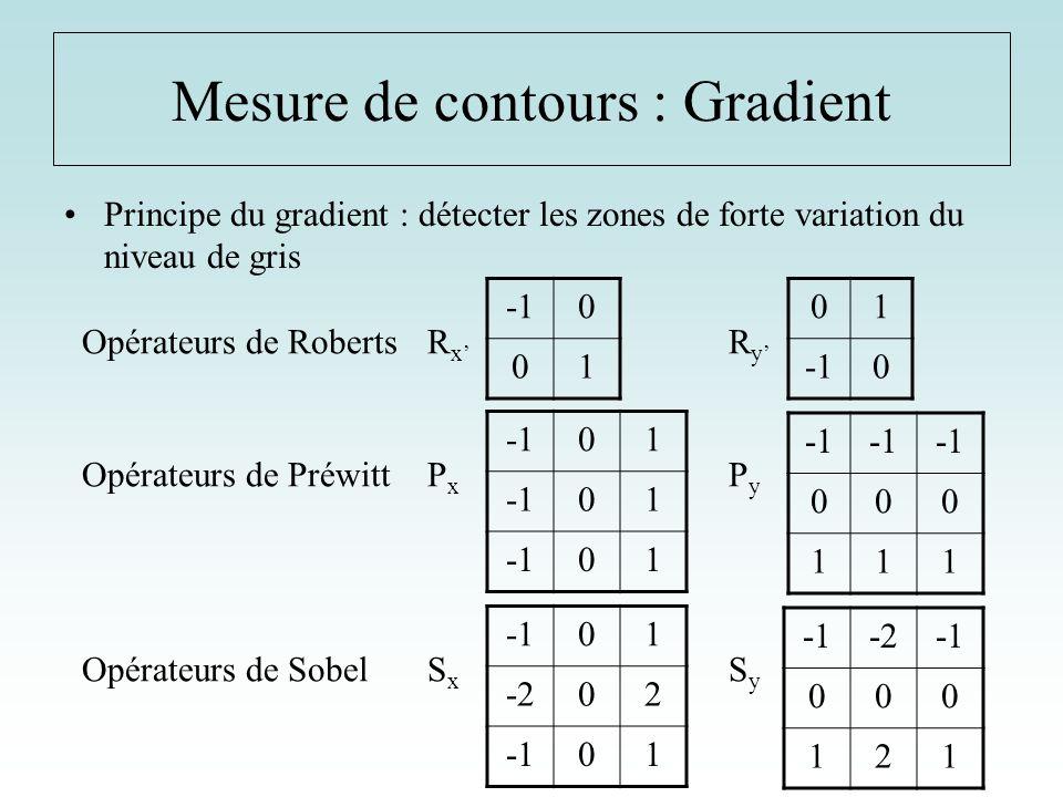 QuadtreeRAG Construire le RAG : graphe qui prend en compte ladjacence Valeur des arrêtes : mesure de la différence dhomogénéité Fusion itérative des nœuds Split and Merge