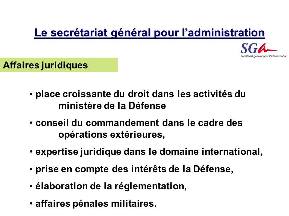 place croissante du droit dans les activités du ministère de la Défense conseil du commandement dans le cadre des opérations extérieures, expertise juridique dans le domaine international, prise en compte des intérêts de la Défense, élaboration de la réglementation, affaires pénales militaires.