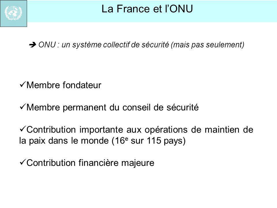 Membre fondateur Membre permanent du conseil de sécurité Contribution importante aux opérations de maintien de la paix dans le monde (16 e sur 115 pay