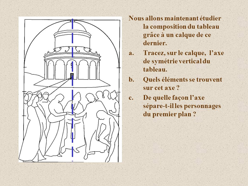 Nous allons maintenant étudier la composition du tableau grâce à un calque de ce dernier. a.Tracez, sur le calque, laxe de symétrie vertical du tablea
