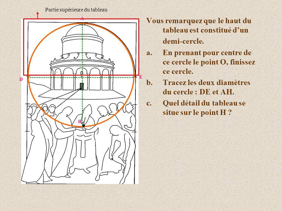 Vous remarquez que le haut du tableau est constitué dun demi-cercle. a.En prenant pour centre de ce cercle le point O, finissez ce cercle. b.Tracez le