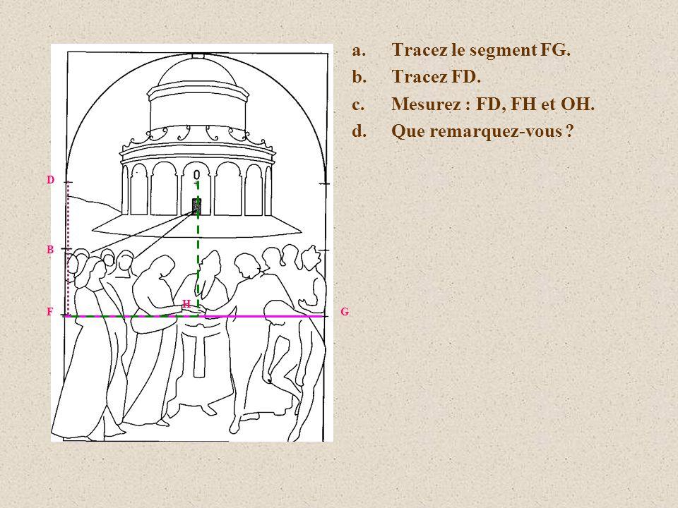a.Tracez le segment FG. b.Tracez FD. c.Mesurez : FD, FH et OH. d.Que remarquez-vous ? D G H B F