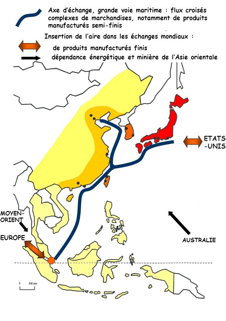 Axe déchange, grande voie maritime : flux croisés complexes de marchandises, notamment de produits manufacturés semi-finis Insertion de laire dans les
