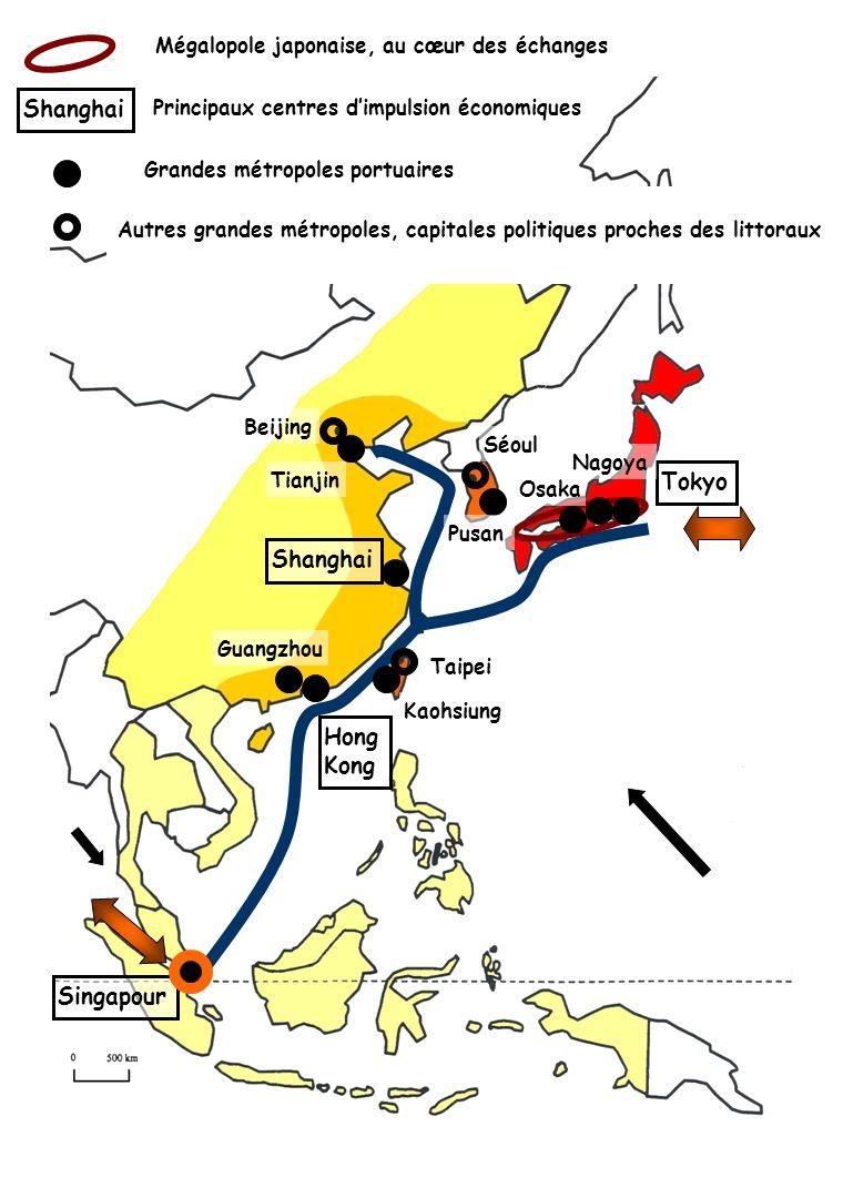 Mégalopole japonaise, au cœur des échanges Principaux centres dimpulsion économiques Shanghai Tokyo Hong Kong Singapour Grandes métropoles portuaires