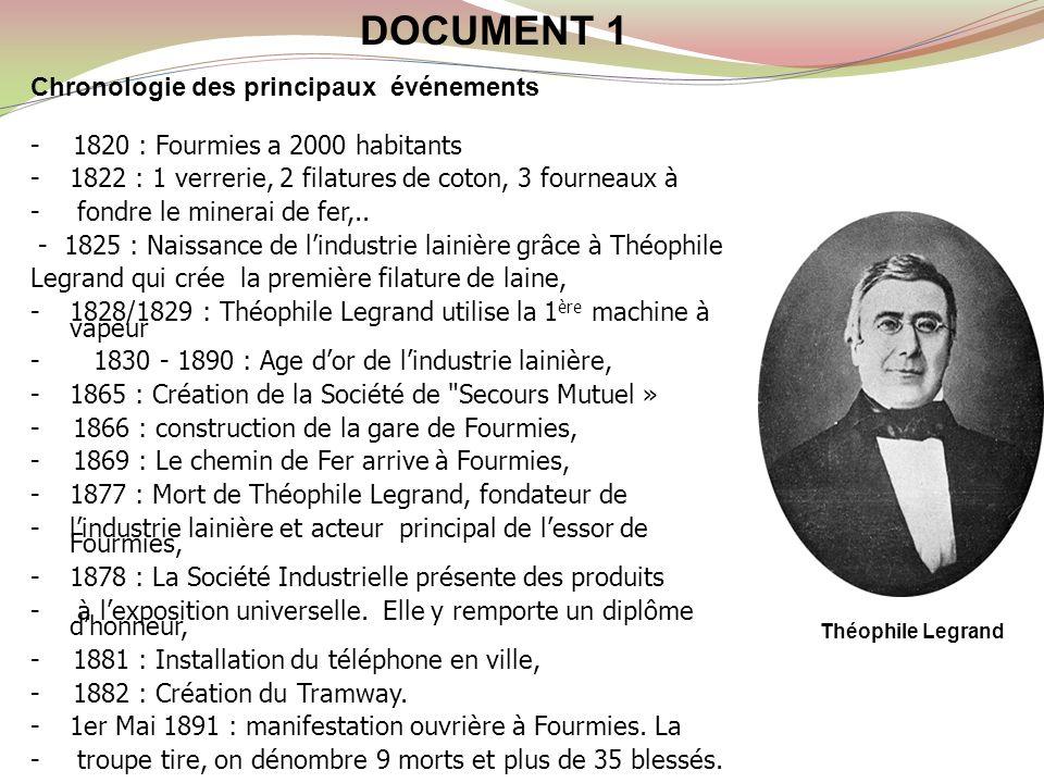 DOCUMENT 1 Chronologie des principaux événements - 1820 : Fourmies a 2000 habitants -1822 : 1 verrerie, 2 filatures de coton, 3 fourneaux à - fondre l
