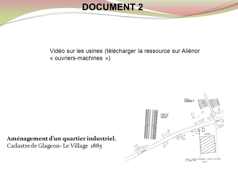 DOCUMENT 2 Usines à Fourmies Aménagement dun quartier industriel, Cadastre de Glageon- Le Village 1885 Vidéo sur les usines (télécharger la ressource