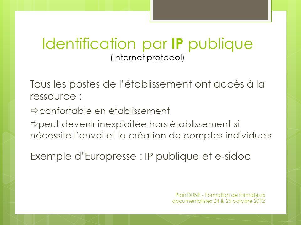 Identification par IP publique (Internet protocol) Tous les postes de létablissement ont accès à la ressource : confortable en établissement peut deve