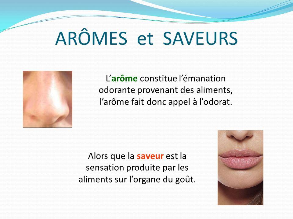 ARÔMES et SAVEURS Larôme constitue lémanation odorante provenant des aliments, larôme fait donc appel à lodorat.