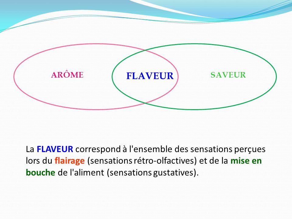 ARÔMESAVEUR FLAVEUR La FLAVEUR correspond à l ensemble des sensations perçues lors du flairage (sensations rétro-olfactives) et de la mise en bouche de l aliment (sensations gustatives).