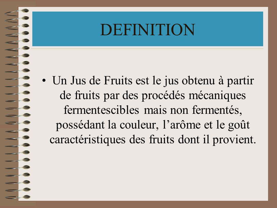 DEFINITION Un Jus de Fruits est le jus obtenu à partir de fruits par des procédés mécaniques fermentescibles mais non fermentés, possédant la couleur, larôme et le goût caractéristiques des fruits dont il provient.