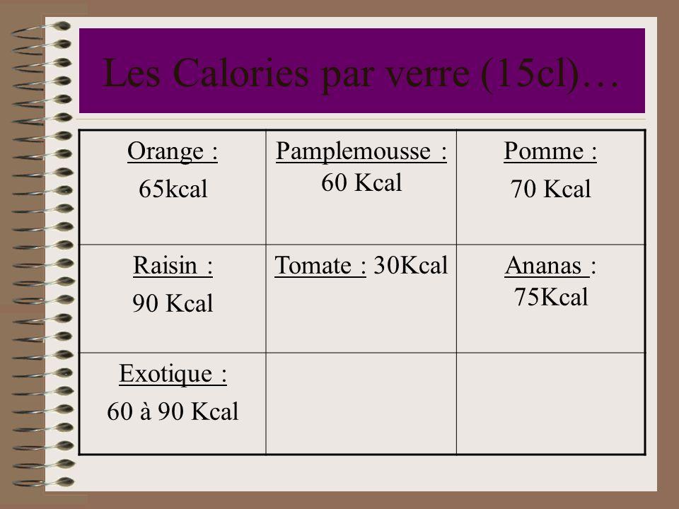 Les Jus de Fruits Biologiques La maturité des fruits, leur récolte et leur traitement se réfèrent à un cahier des charges très précis « Sans utilisati
