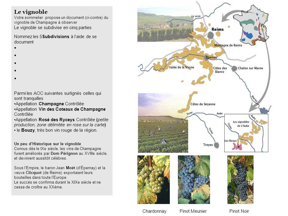 Le vignoble Votre sommelier propose un document (ci-contre) du vignoble de Champagne à observer Le vignoble se subdivise en cinq parties Nommez les 5S