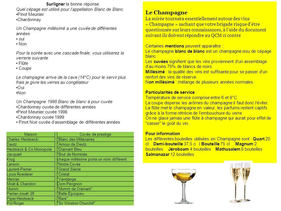 Le Champagne La soirée tournera essentiellement autour des vins « Champagne » sachant que votre brigade risque dêtre questionnée sur leurs connaissanc