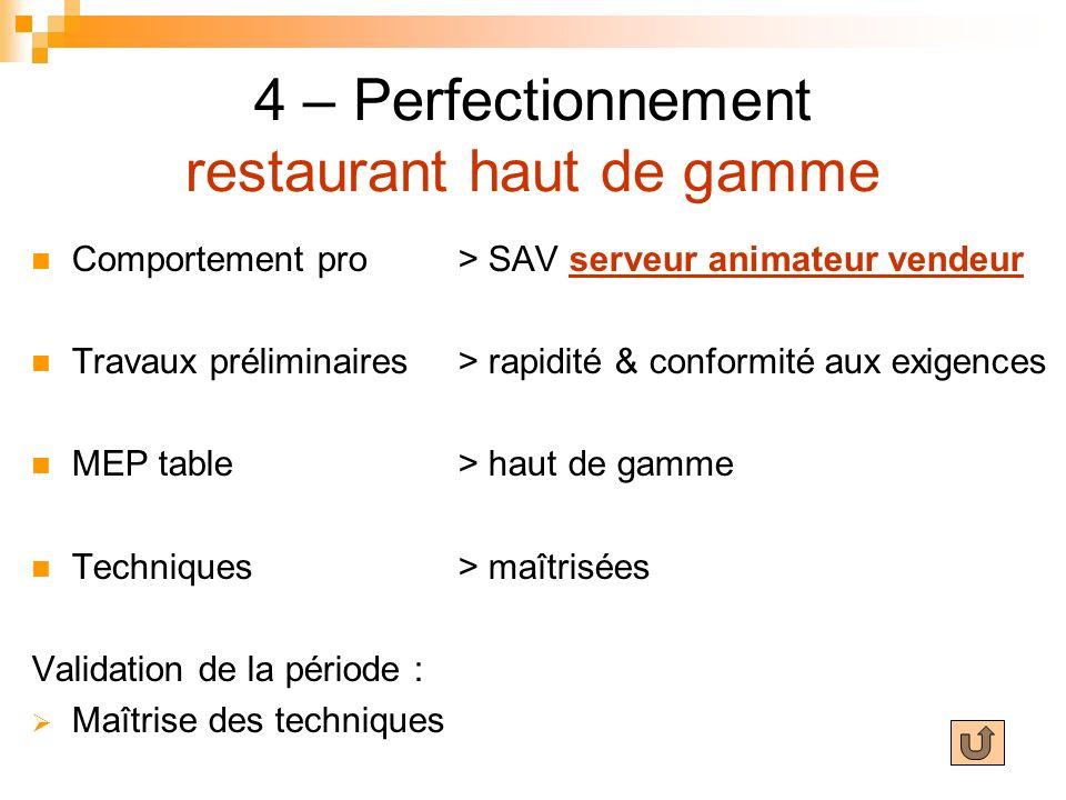 4 – Perfectionnement restaurant haut de gamme Comportement pro> SAV serveur animateur vendeur Travaux préliminaires > rapidité & conformité aux exigen