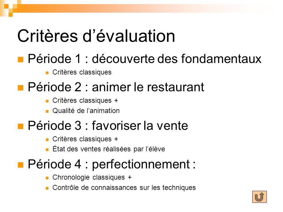 Critères dévaluation Période 1 : découverte des fondamentaux Critères classiques Période 2 : animer le restaurant Critères classiques + Qualité de lan